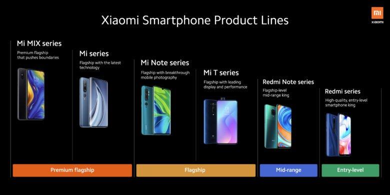 Xiaomi dévoile les Redmi 9C NFC et Redmi 9A