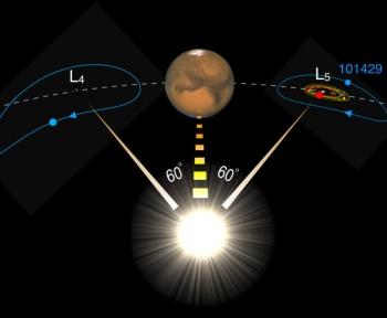 Et si cet astéroïde était le «jumeau» perdu de la Lune?