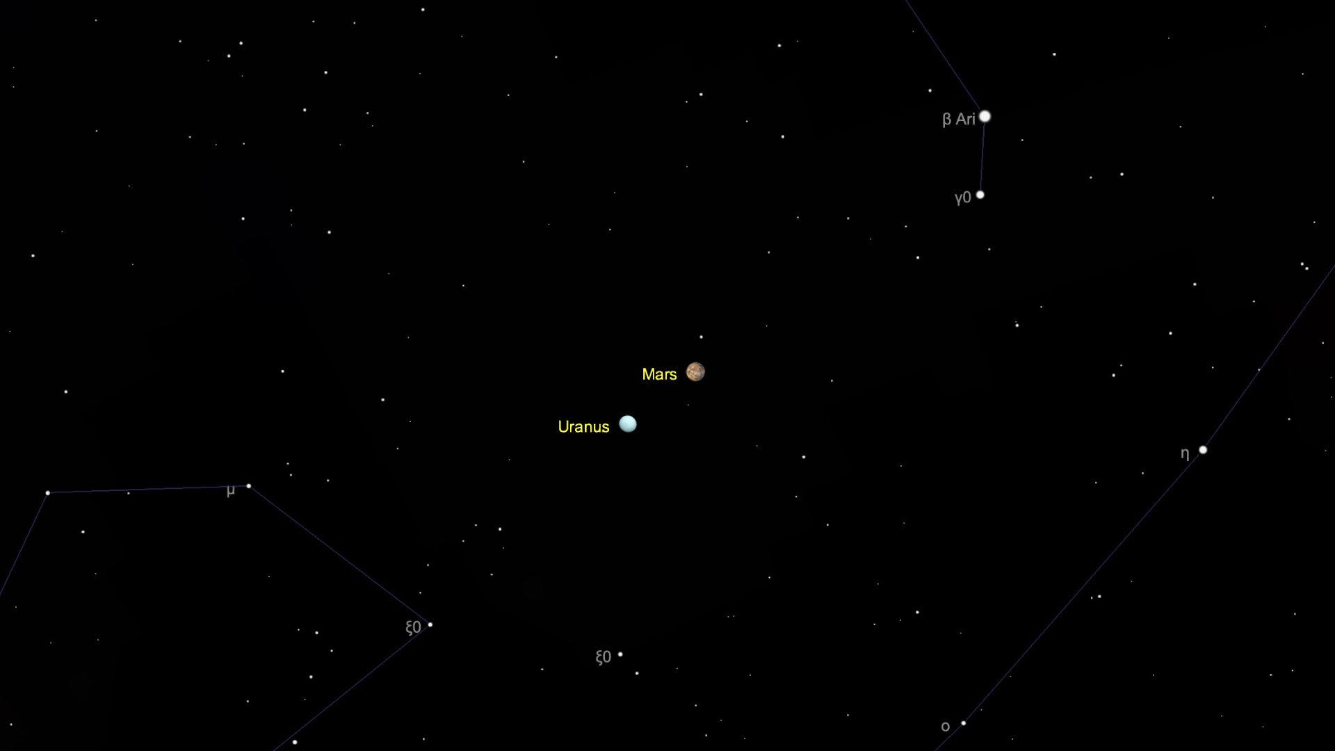 Profitez de son rapprochement avec Mars pour observer Uranus aux jumelles