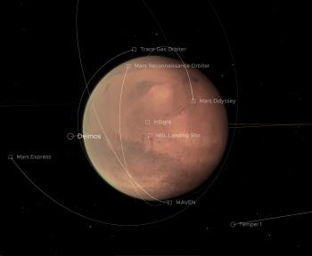 Quelles sont les 8 sondes spatiales actives autour de Mars?